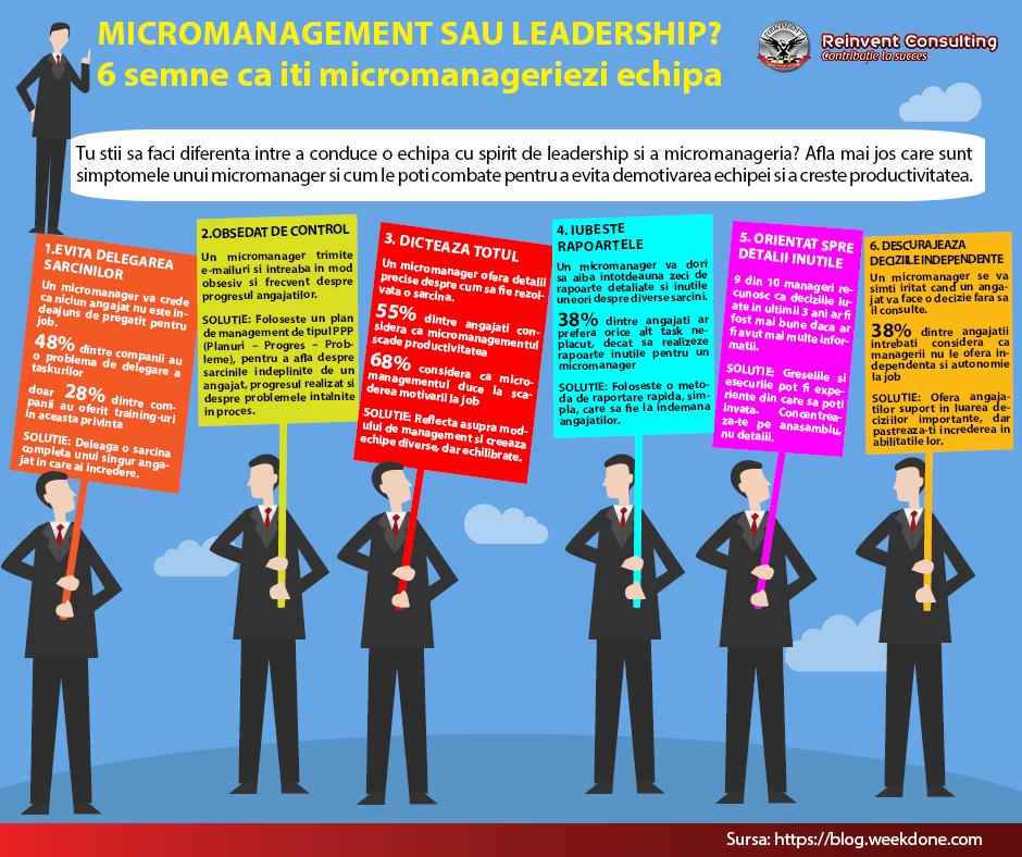 6 semne ca ai in echipa un micromanager Reinvent Consulting