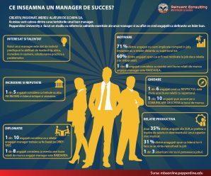 Infografic Calitatile unui manager de succes Reinvent Consulting
