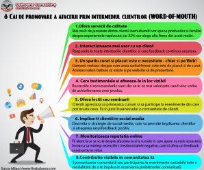 8 cai de promovare a afacerii prin intermediul clientilor (WORD-of -MOUTH)