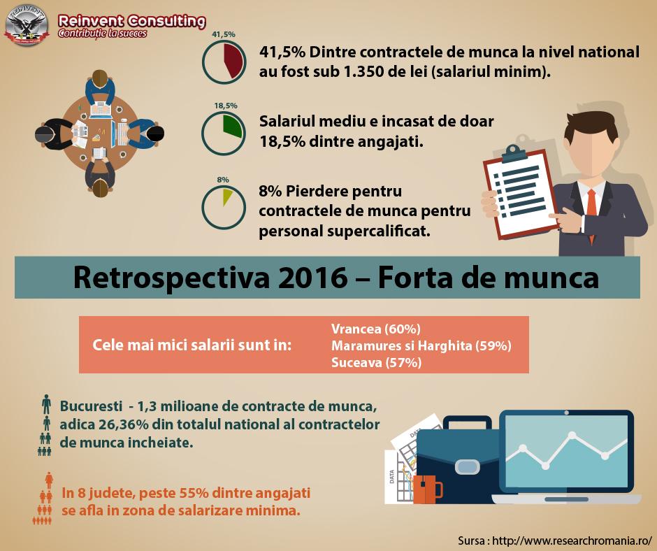 Piata muncii 2016