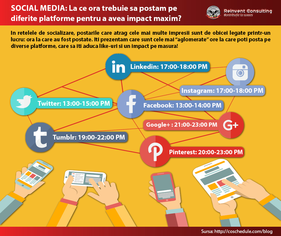 Infografic_orele de postare in social media Reinvent Consulting