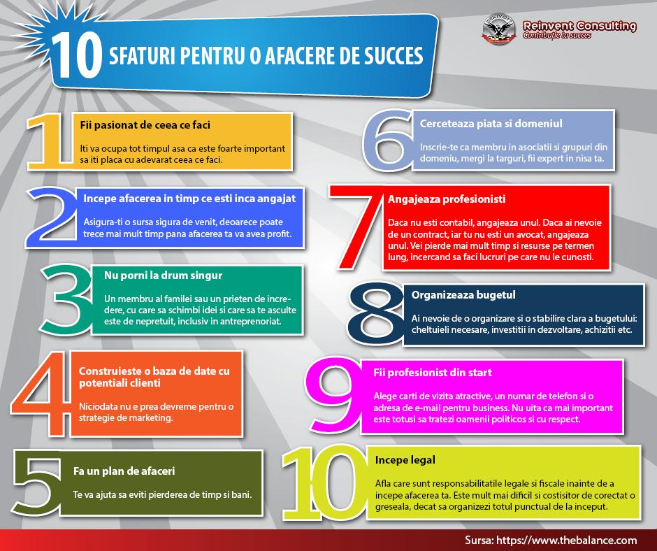 Infografic 10 sfaturi pentru o afacere de succes