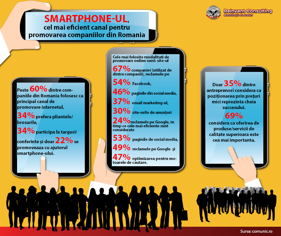 INFOGRAFIC: Smartphone, Reinvent Consulting