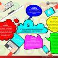 5 atuuri oferite de promovarea afacerilor in social media, Reinvent Consulting