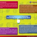 Infografic -Beneficiile promovarii exclusiv in social media