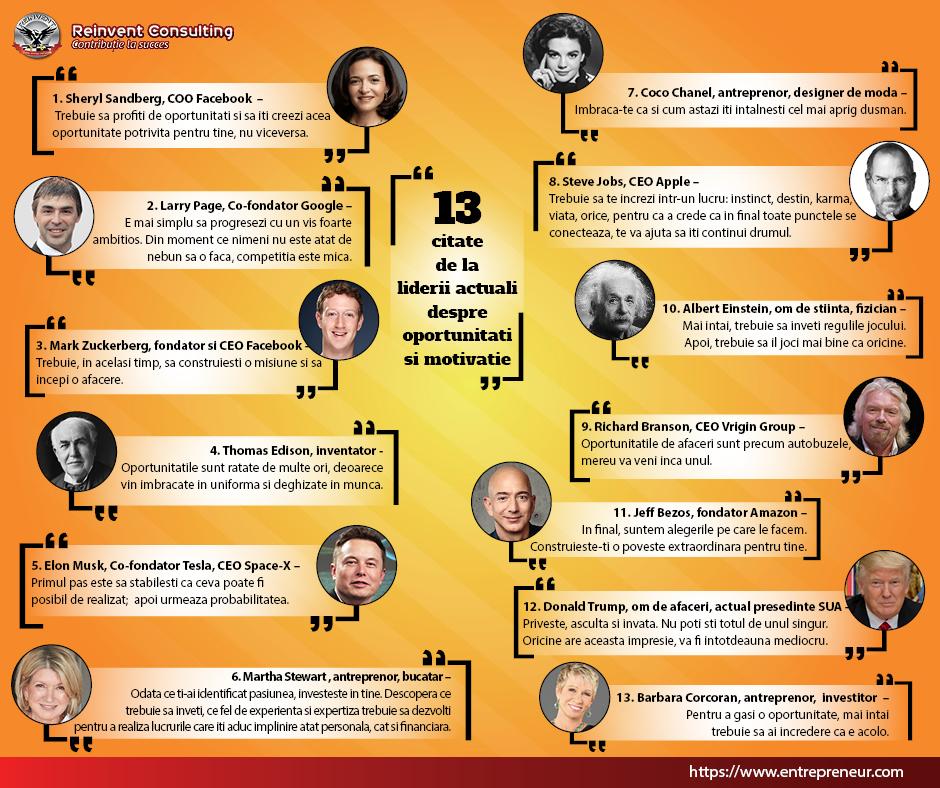 INFOGRAFIC 13 citate de la liderii actuali despre oportunitati si motivatie
