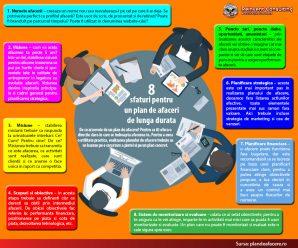 INFOGRAFIC 8 sfaturi pentru un plan de afaceri de lunga durata