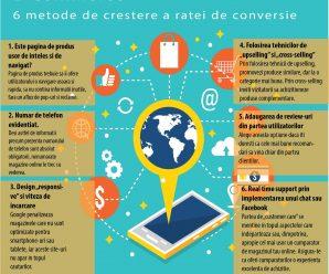 E-commerce - 6 moduri de a creste rata de conversie