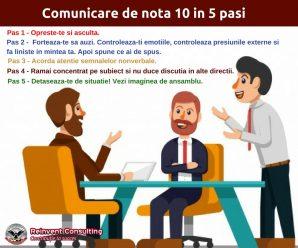 Comunicare eficienta in 5 pasi