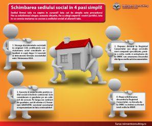 Infografic schimbarea sediului social Reinvent Consulting