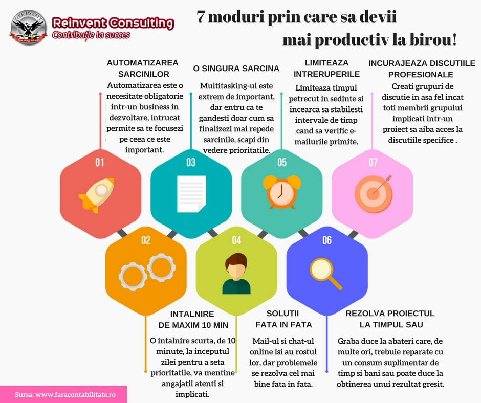Infografic 7 moduri prin care sa devii mai productiv la birou