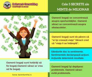 cele 5 secrete ale mintii de milionar Reinvent Consulting