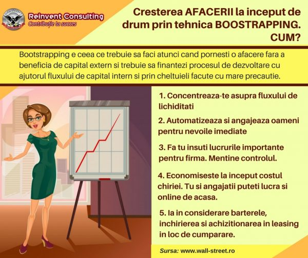 infografic tehnica bootstrapping crestere start up Reinvent Consulting
