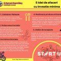 Infografic 5 idei de afaceri cu investitie minima Reinvent Consulting