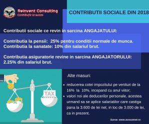 contributii sociale 2018 Reinvent Consulting