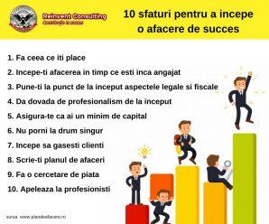 10 sfaturi pentru a incepe o afacere de succes Reinvent Consulting