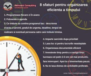 8 sfaturi pentru organizarea eficientă a timpului Reinvent Consulting