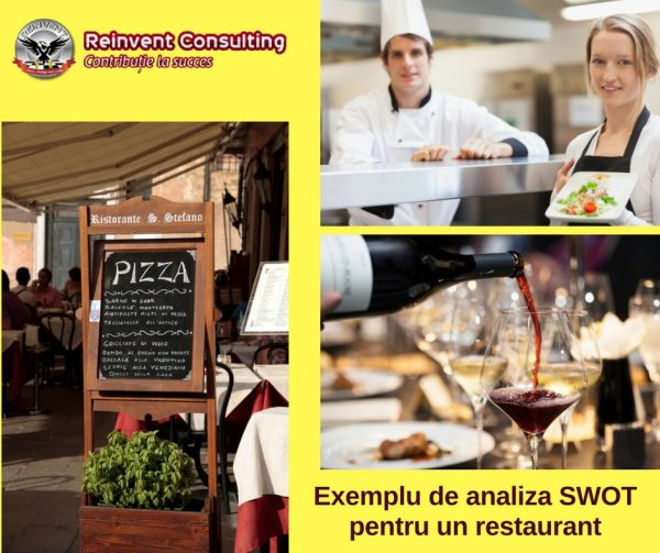 Exemplu de analiza SWOT pentru un restaurant Reinvent Consulting