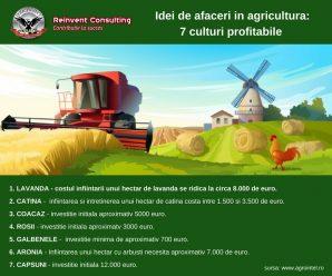 infografic_ 7 idei de afaceri in agricultura Reinvent Consulting