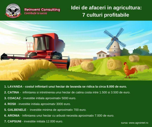infografic_ 5 idei de afaceri in agricultura Reinvent Consulting