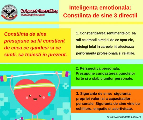 inteligenta emotionala Reinvent Consulting