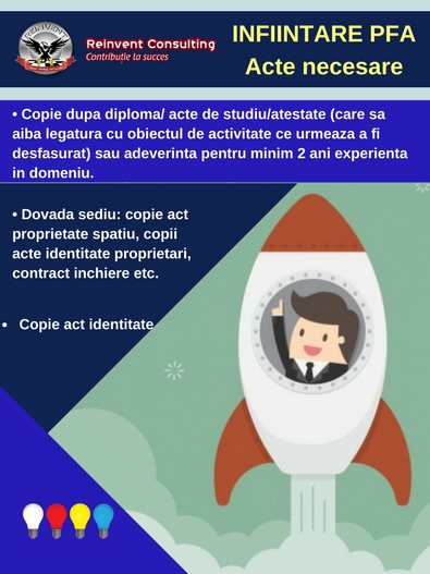 infografic pasi si acte infiintare pfa Reinvent Consulting