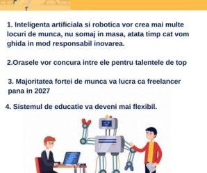 Predictii piata muncii in 20 de ani Reinvent Consulting
