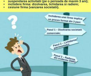 Pasi inchidere firma Reinvent Consulting