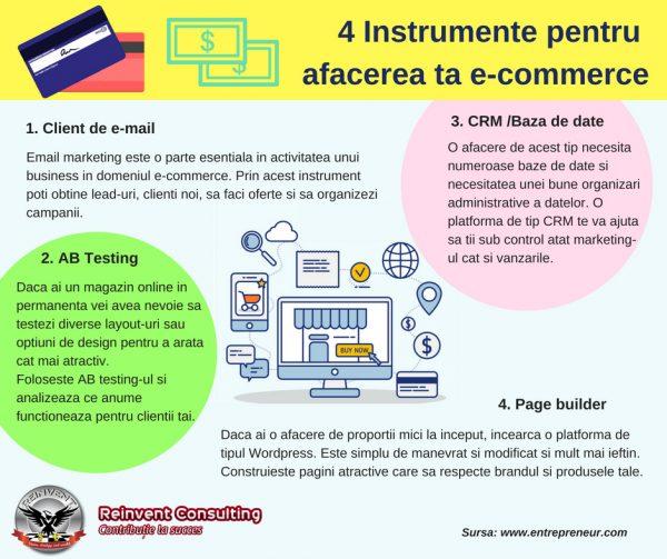 4 instrumente pentru afacerea ta e-commerce
