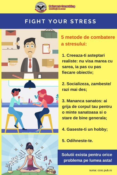INFOGRAFIC Fight your stress Reinvent Consulting