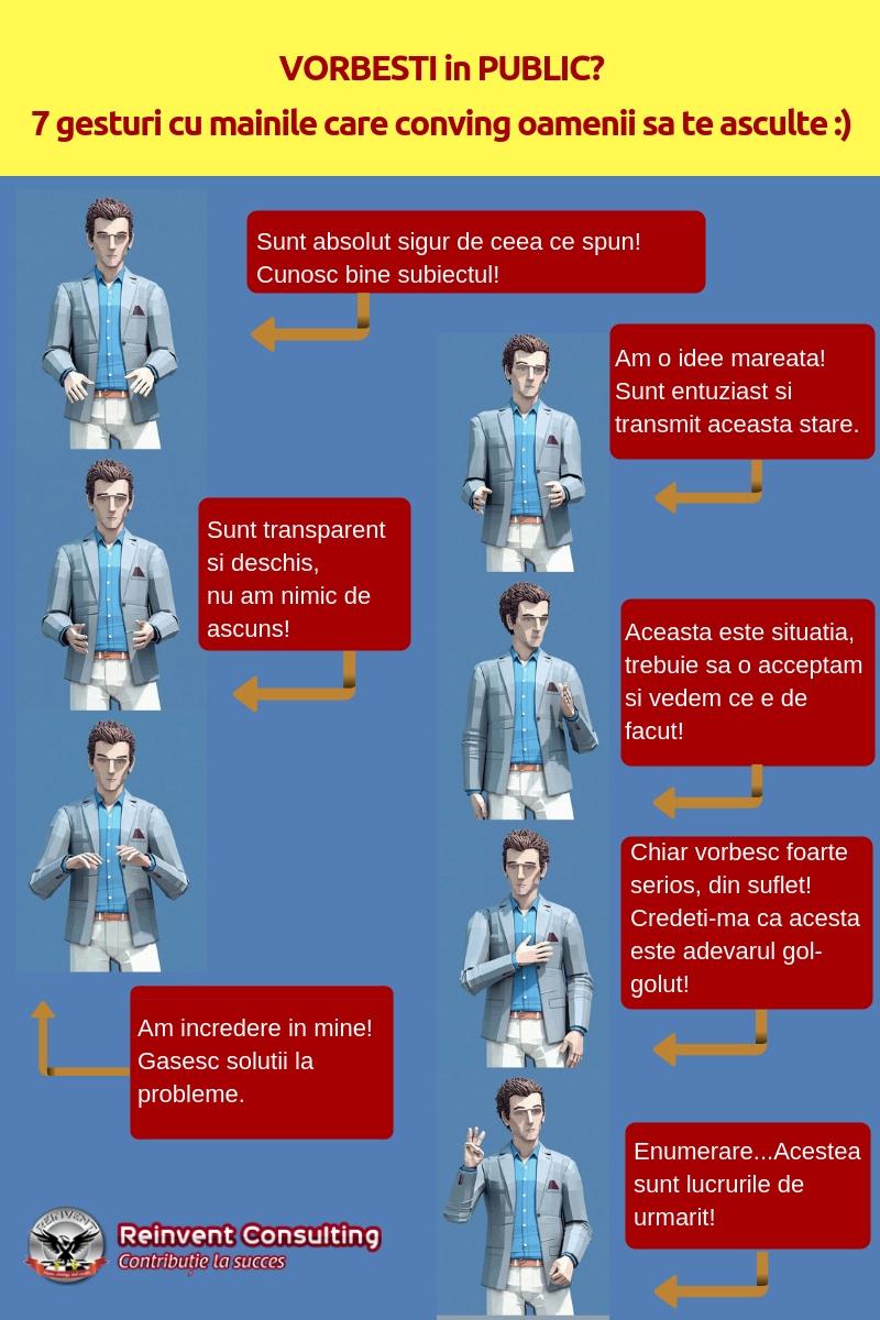 VORBESTI in PUBLIC_ 7 gesturi cu mainile care conving oamenii sa te asculte..._)