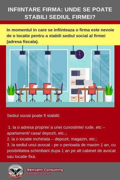 INFOGRAFIC INFIINTARE FIRMA_ UNDE SE POATE STABILI SEDIUL FIRMEI_! Reinvent Consulting
